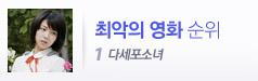 역대 네티즌  최악평점 순위